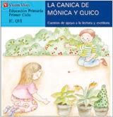 LA CANICA DE MONICA Y QUICO (AZUL)