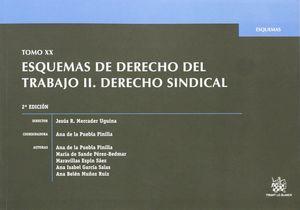 ESQUEMAS DE DERECHO DEL TRABAJO II, XX